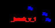 http://svn.delph-in.net/erg/tags/1214/www/esd/essence/the-window-broke.png